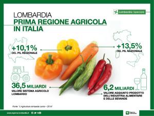 700x527-agricoltura